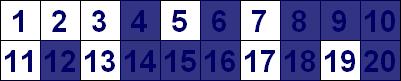 Primeros números primos